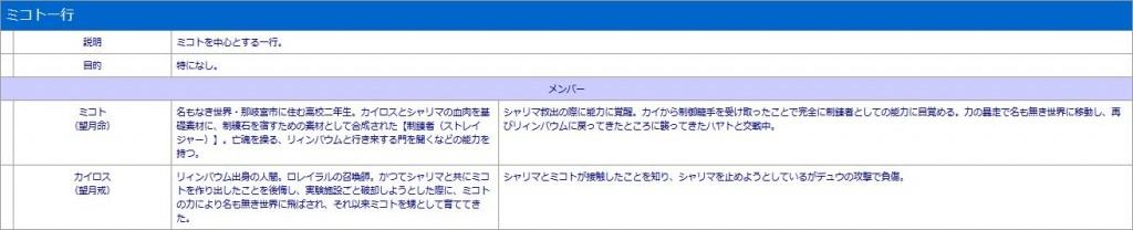 サモンナイトUX 人物図鑑 サンプル